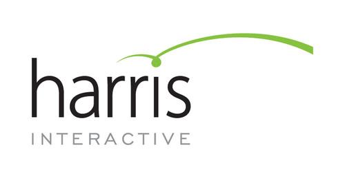 Harris Interactive Survey